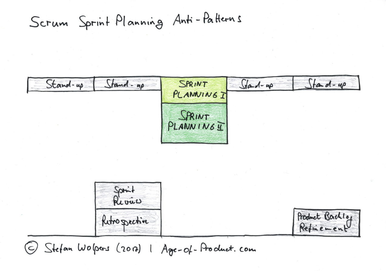 Hands-on Agile: Scrum – 19 Sprint Planning Anti-Patterns