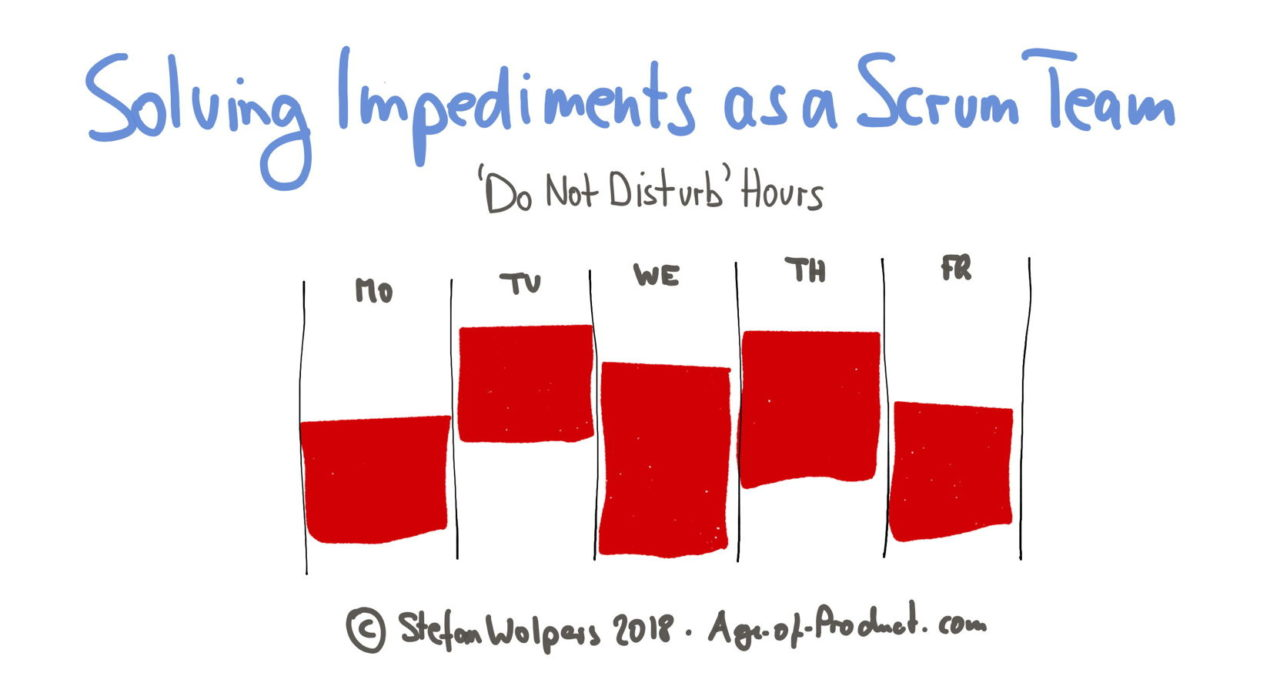 Solving Impediments as a Scrum Team Do Not Disturb Hours — Age of Product Retrospectives